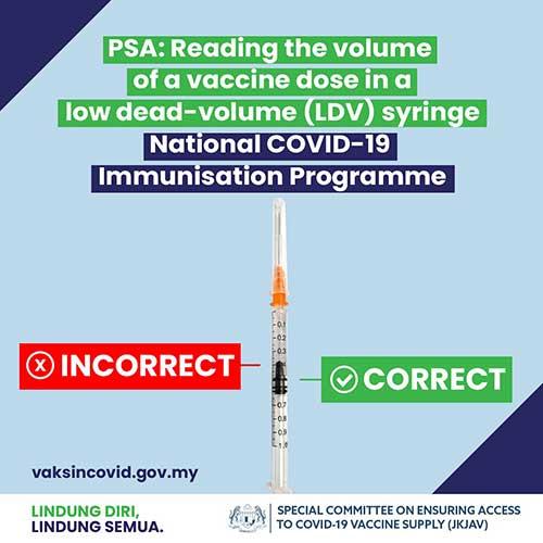 Low Dead Volume Syringe reading