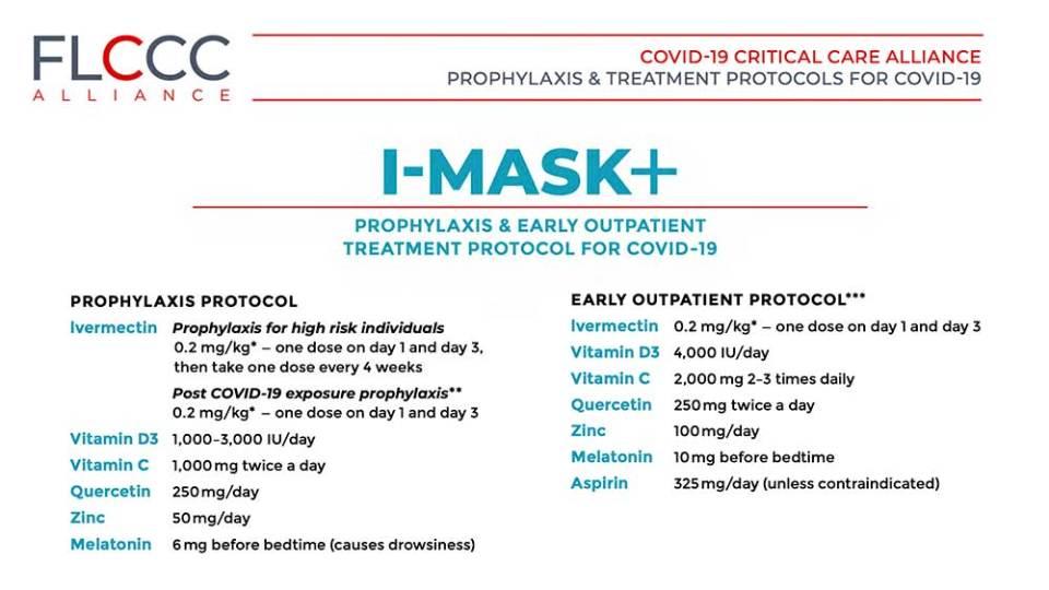 FLCCC I-MASK-Protocol