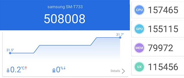 Samsung Galaxy Tab S7 FE AnTuTu results