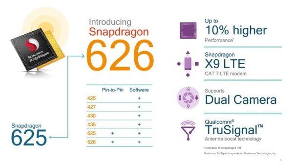 Snapdragon 626 Chipset