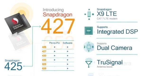 Snapdragon 427 Chipset