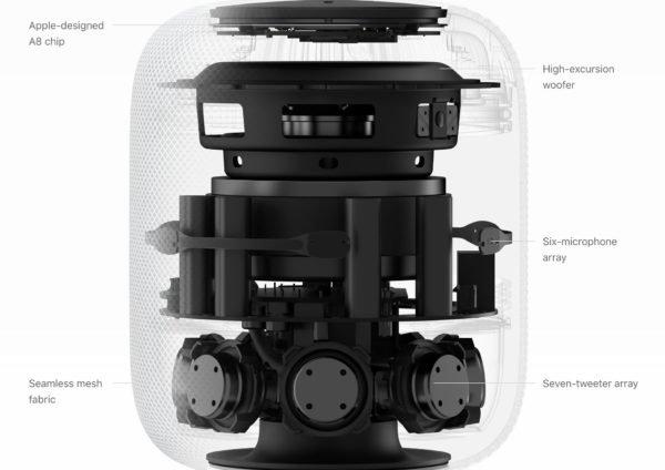 HomePod, Apple HomePod, HomePod Technology, HomePod Audio Technology, HomePod Tweeter Placement, HomePod Price, HomePod Cost, HomePod Availability, HomePod Design, HomePod Siri Interaction