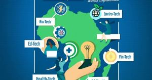 LeadTech Incubation Program