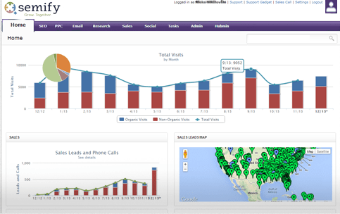 Semify All-in-one SEO Dashboard