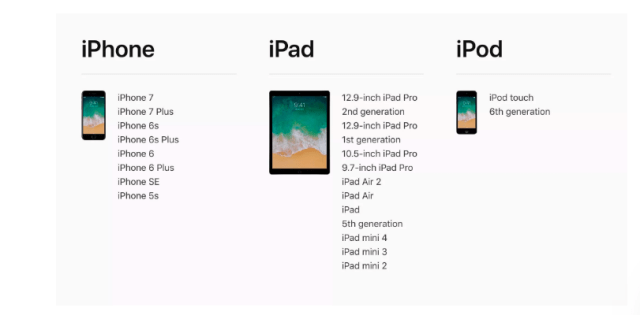 Apple compatible devices for iOS 11 update version.