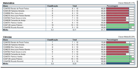 software_correção_provas-gb-remark-1-relatório-por-materia-2