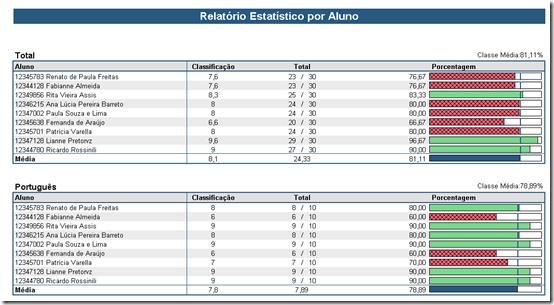 software_correção_provas-gb-remark-1-relatório-por-materia