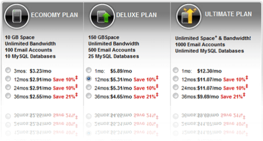 Tubu Unlimited Cheap Hosting Packages
