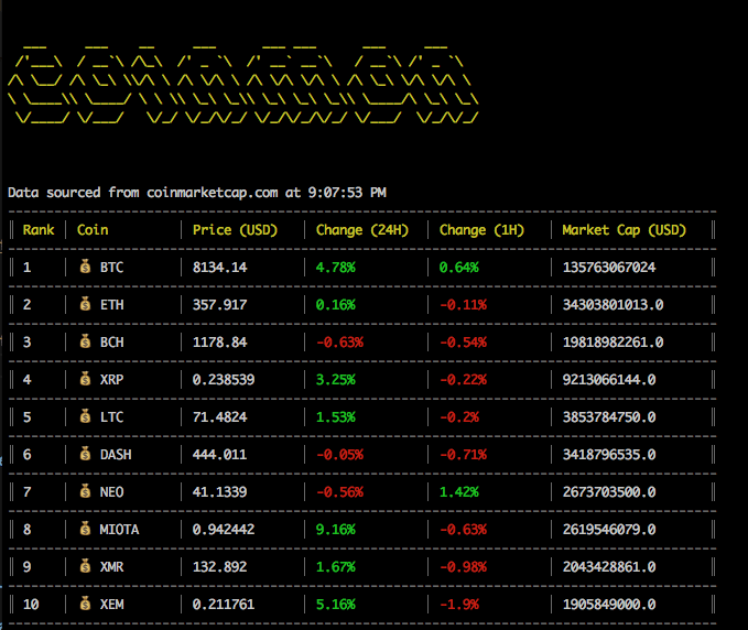 How to Check Prices of Bitcoin and other Cryptocurrencies from Command Line