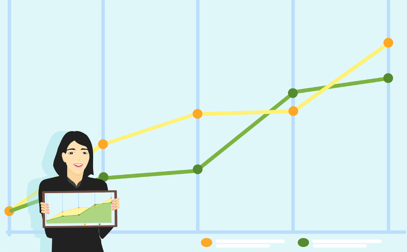 How Click Analytics Help Promote Business Trends
