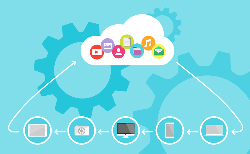 4 Reasons that Cloud-Based Software is Ideal for Business Management