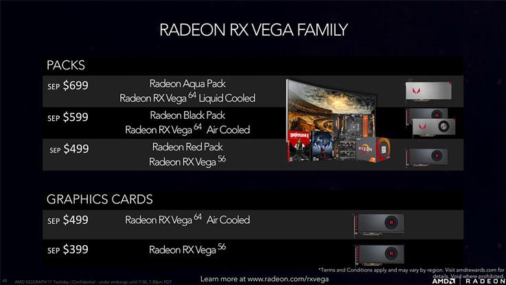 AMD RX Vega: prezzi per le nuove GPU AMD