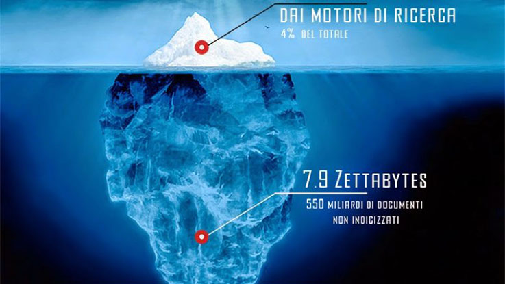 Deep Web: il web sommerso