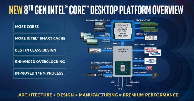 Il nuovo chipset Z370 per Intel Coffee Lake