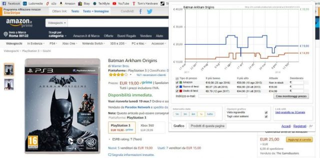 Il Camelizer, estensione per Chrome per monitorare i prezzi Amazon