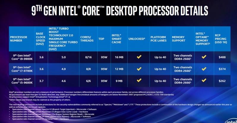 Modelli Intel nonna gfenerazione