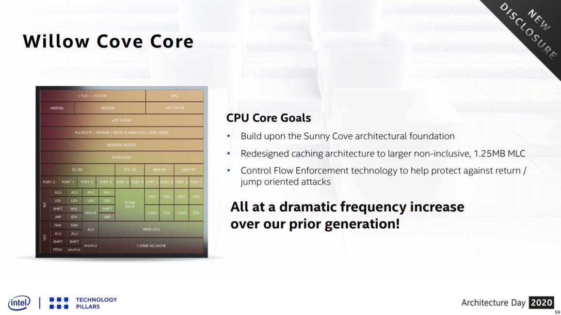 Presentati gli Intel Tiger Lake con core Willow Cove e grafica Xe-LP 2