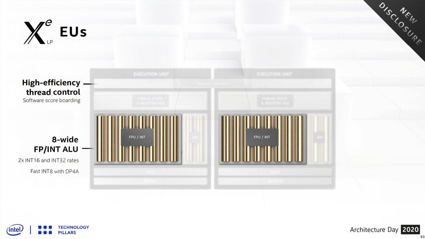 Presentati gli Intel Tiger Lake con core Willow Cove e grafica Xe-LP 5