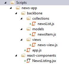 Backbone.js With React.js Views