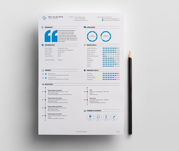 Personal Resume & Promotion