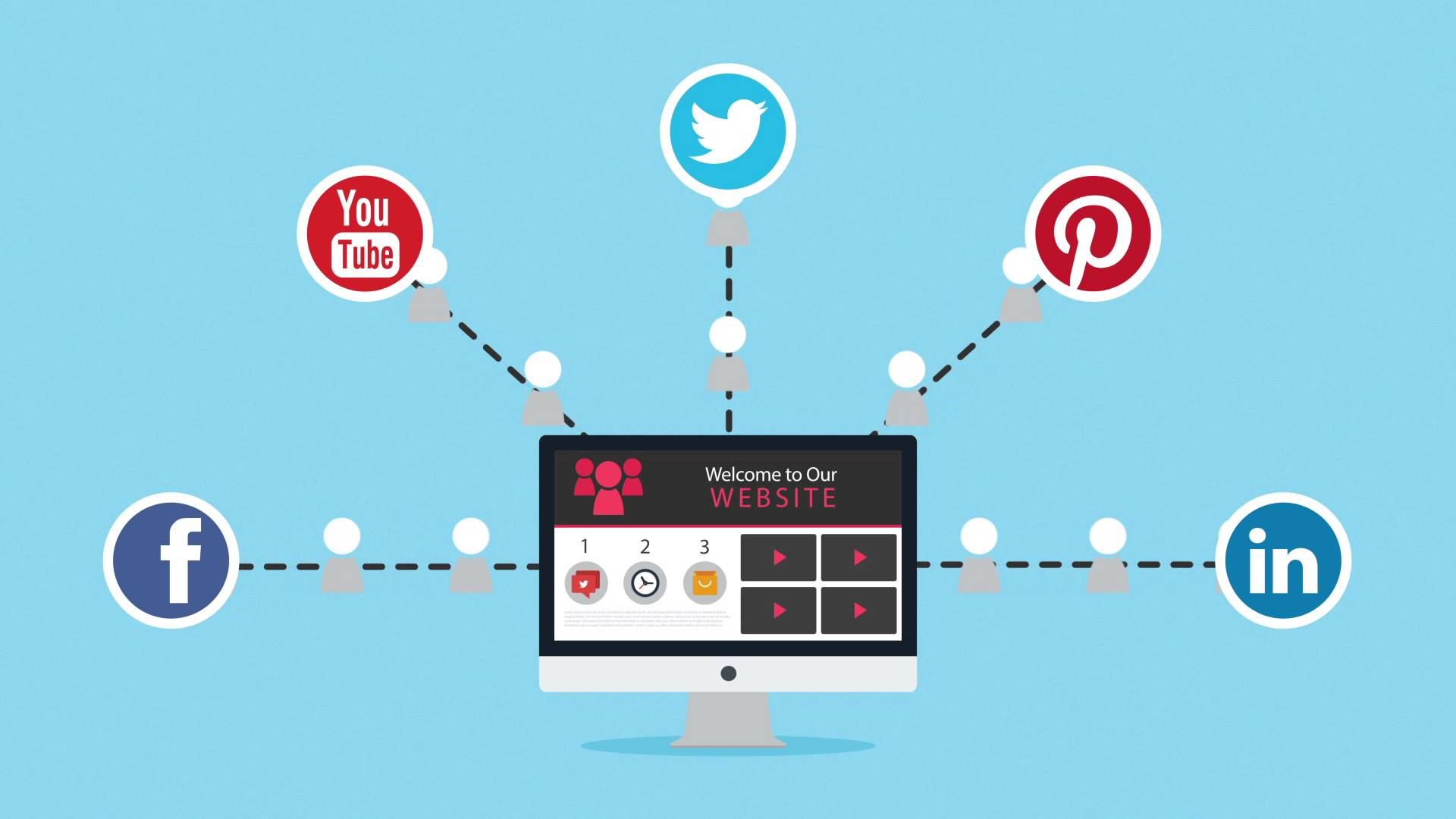 Top 5 Social Media Management Tools To Use In 2018