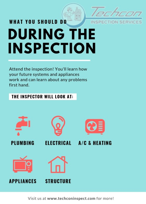 During the home inspection-Home Inspection