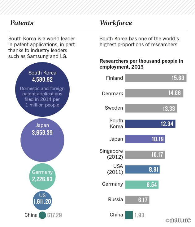 south-korea-graphic-patents