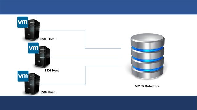 Upgrade VMFS3 Datastore to VMFS5 Datastore