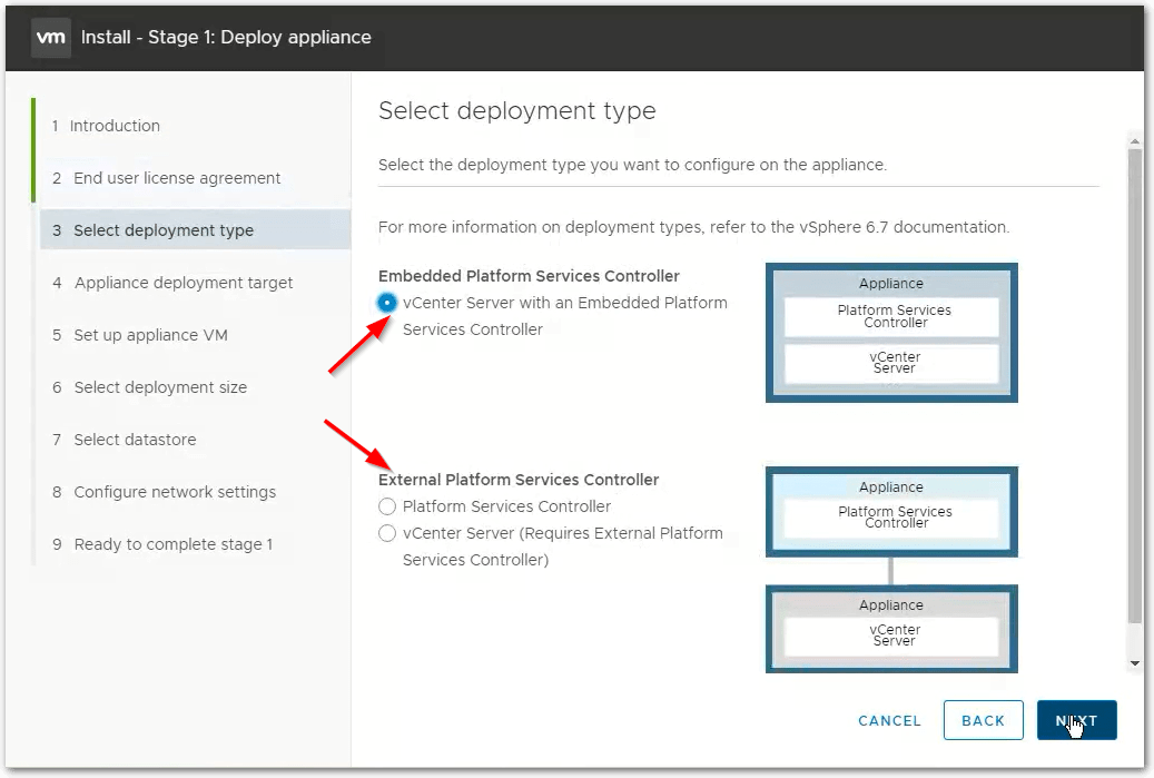 vCenter Server 6.7 : Deployment Method