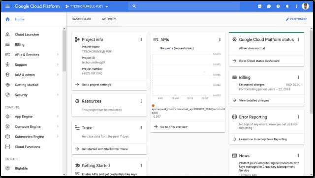 started with Google Cloud Platform : Dashboard