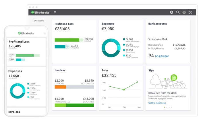 Management Reporting Capabilities for QuickBooks by Industry