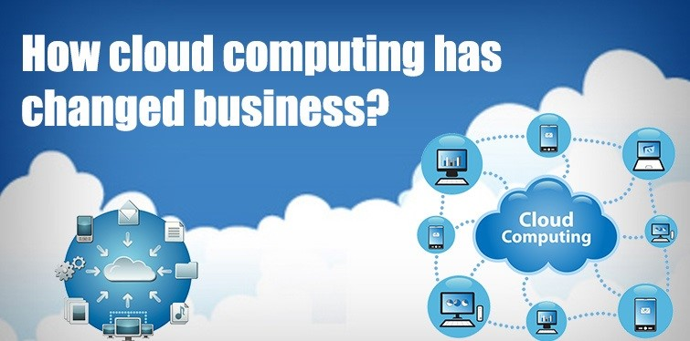 Importance of cloud computing for Business