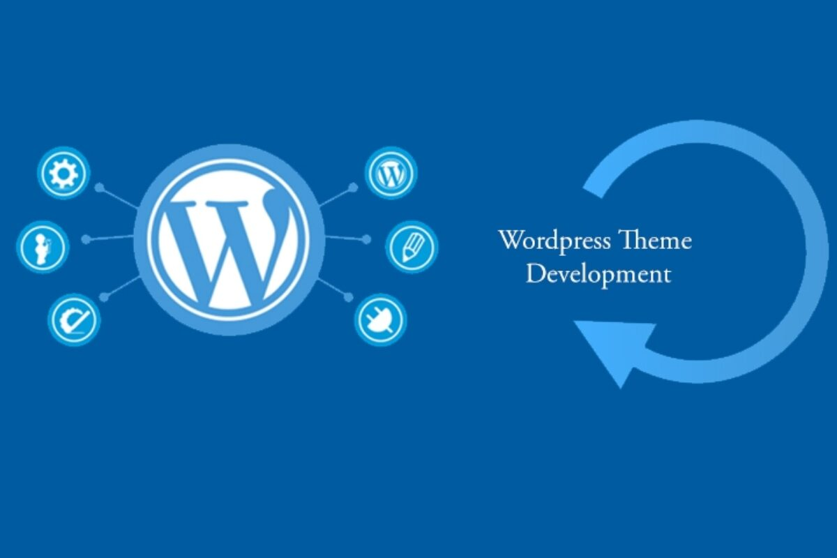 What is WordPress Theme Development and How Does It Work?