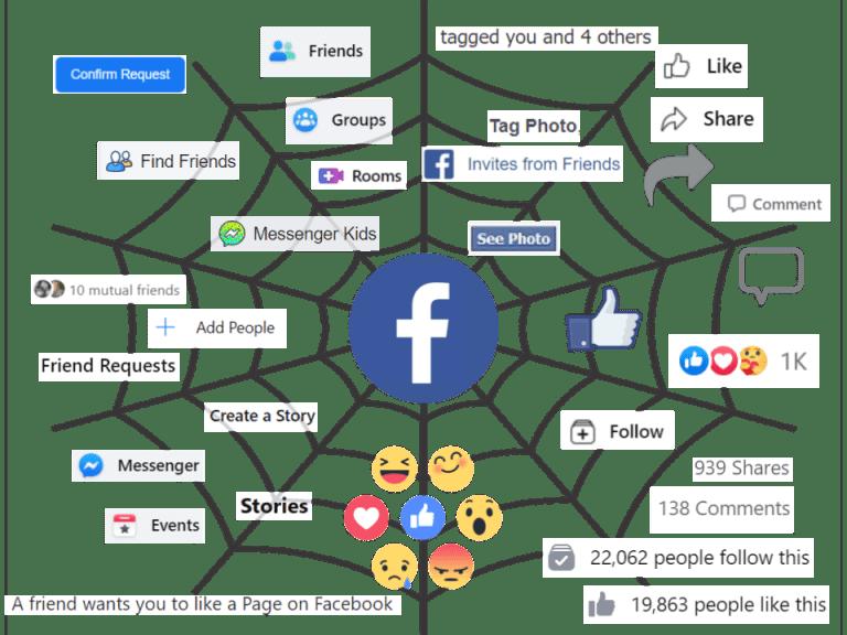 Facebook as a spiderweb techdetoxbox