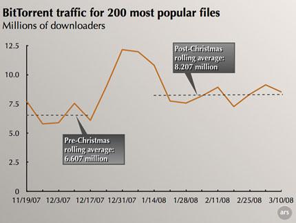 BitTorrent_figures.jpg