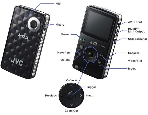 JVC Picsio GC FM1 labels.jpg