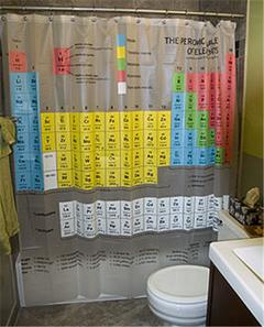 Periodic%20Table%20Shower%20Curtain.jpg
