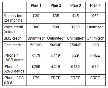 T-mobile iPhone 4 pricing.jpg