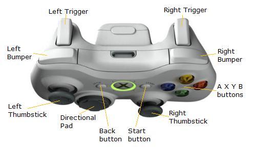 XboxController.jpg