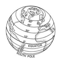 latitude.png