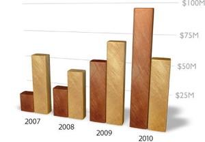 keynote-graph.jpg