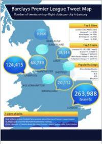 premier-league-tweet-map.jpg