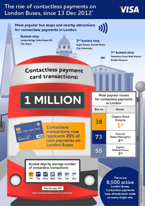 bus-contactless-payment-info.jpg