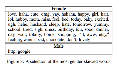 female-male-words.png