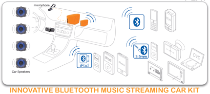 io_bluetooth_music_streaming_kit.png