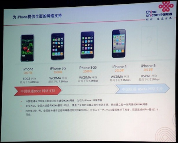 iphone-5-hspa-plus.jpg