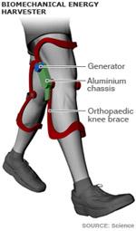 knee-generator.jpg