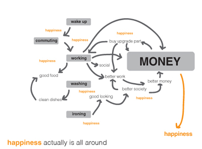 money-happiness.jpg