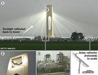 solar-tower.jpg