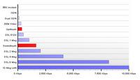 uk-broadband-speed-test-results.jpg